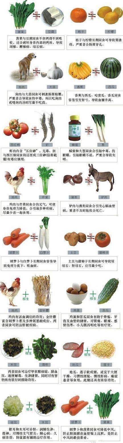 食物搭配与禁忌